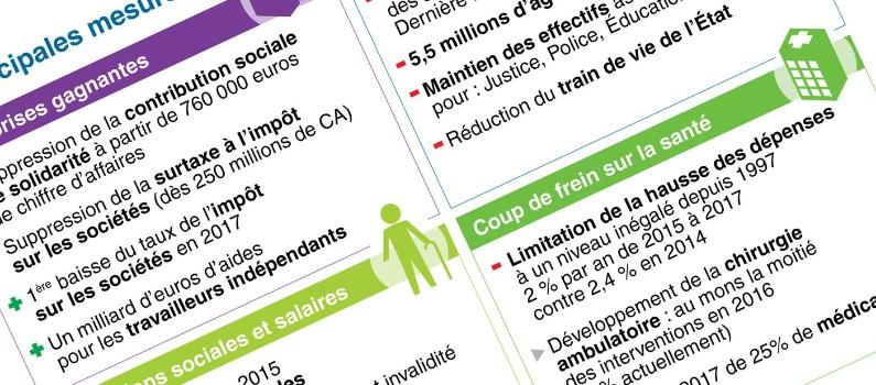 Le programme de stabilité : chiffres et mesures