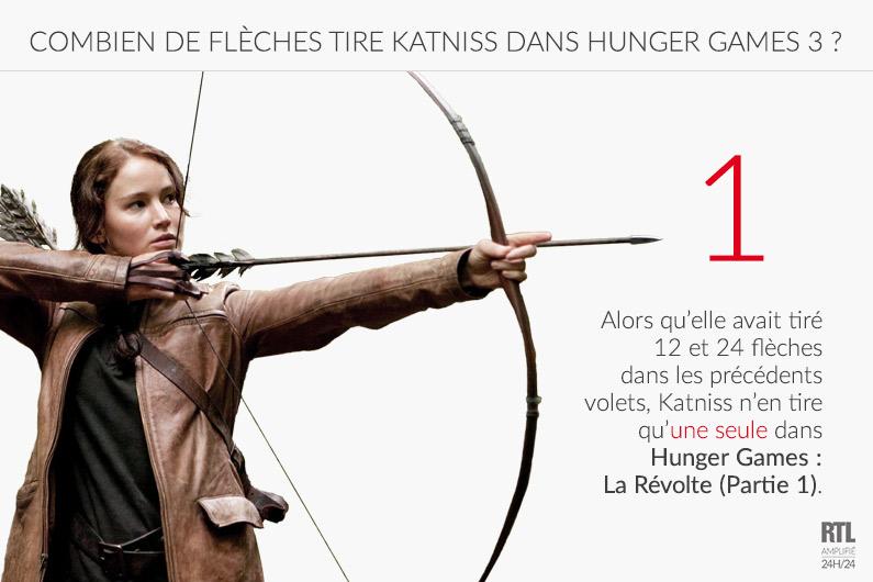 Katniss ne tire qu'une seule flèche dans Hunger Games 3