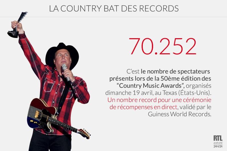 Les Country Music Awards ont attiré 70.252 personnes en 2015