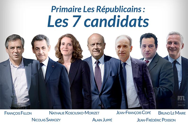 Primaire Les Républicains : les 7 candidats