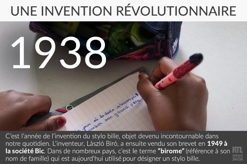 Le stylo à bille a été créé par l'inventeur László Biró
