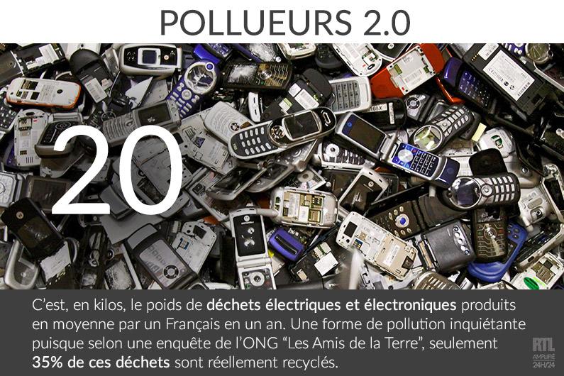 Plusieurs rapports pointent la proportion trop faible de déchets électroniques recyclés en France