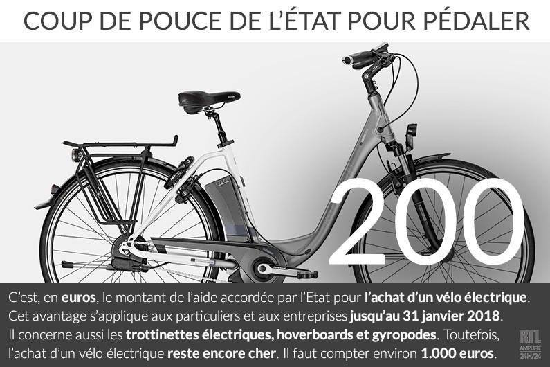Vélo électrique : coup de pouce de l'État pour en bénéficier.