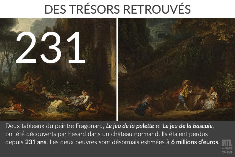 Deux tableaux de Fragonard retrouvés par hasard