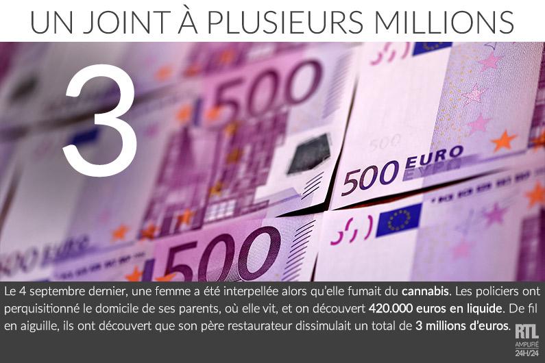 Comment la police est tombée sur 3 millions d'euros après une interpellation