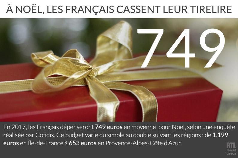 Les Français prévoient d'acheter en moyenne 8 cadeaux pour Noël en 2017.